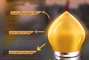 برگزاری دومین دوره از «طرح رویش حسینی» این بار در ۱۳ نقطه مختلف کشور با رویکرد حل معطلات اجتماعی توسط مردم
