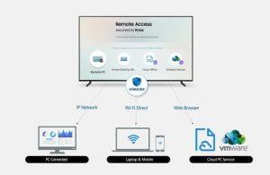 اتصال تلویزیون به رایانه و موبایل