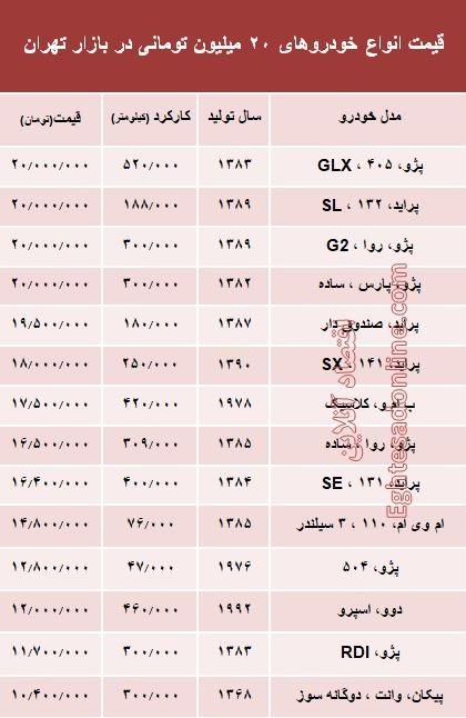 جدول قیمت انواع خودروهای سواری دست دوم