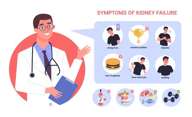 درمان دیابت نوع دو ، علايم ديابت